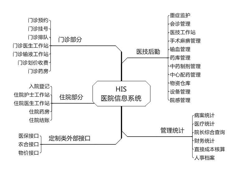 lis8411b应用电路图